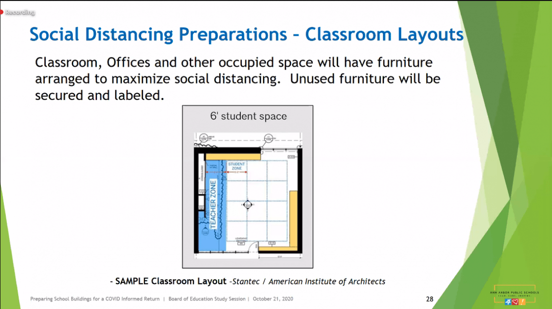 AAPS ClassRoom Configuration Example