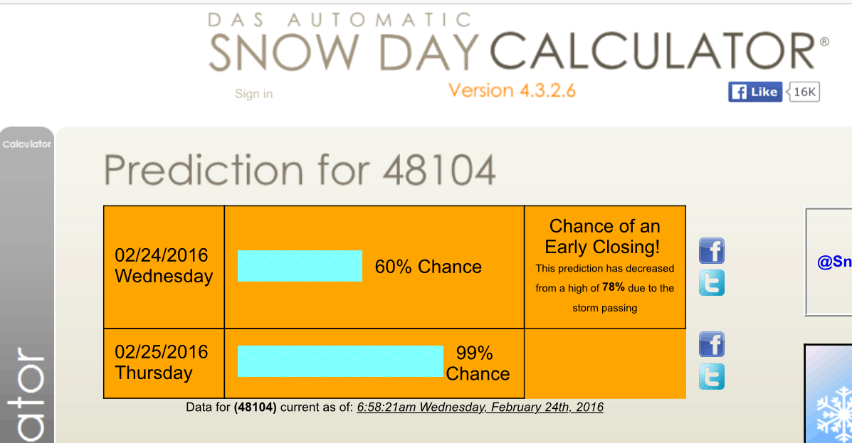 Snow Day Calculator Results for February 24