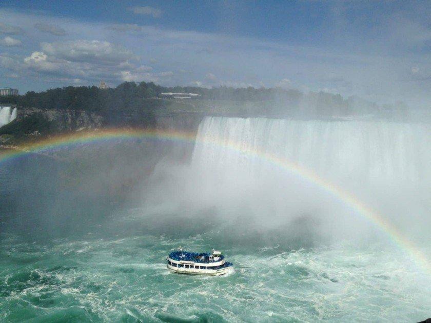 National Parks - Niagara Falls