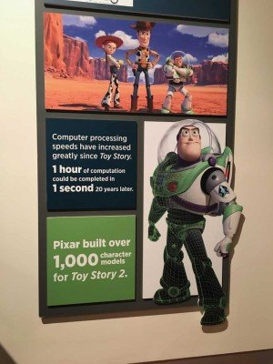 Science Behind Pixar Stats