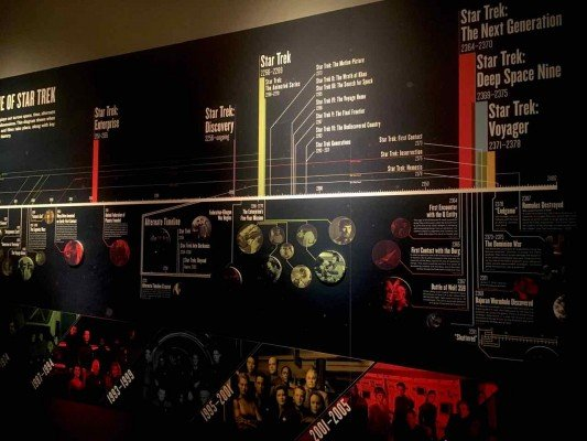 Star Trek Exploring New Worlds - Henry Ford Museum - Series/Movie Timeline